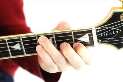 Finger position to perform C suspended second chord (C2, Csus2)