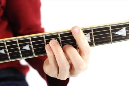 Finger position to perform C minor chord (Cmin, C-, Cmi)