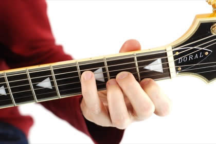 Finger position to perform C# augmented chord (C#+, C#aug)
