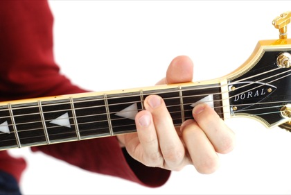 Finger position to perform F diminished chord (Fdim, F°)