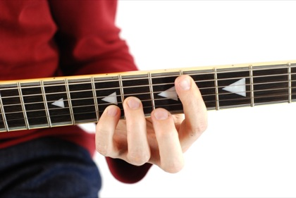 Finger position to perform F# suspended second chord (F#2, F#sus2)
