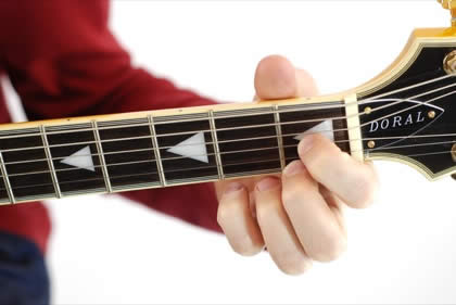 Finger position to perform D diminished chord (Ddim, D°)