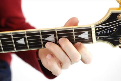 Finger position to perform D minor chord (Dmin, D-, Dmi)