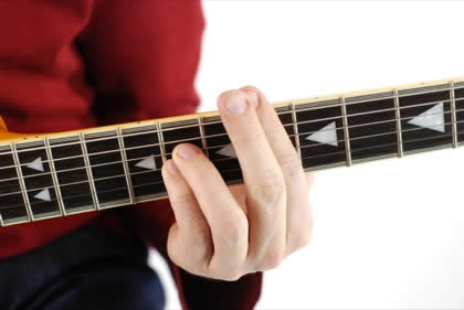 Finger position to perform Eb suspended second chord (Eb2, Ebsus2)
