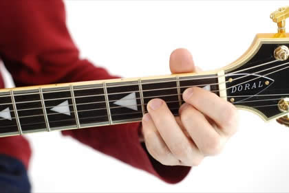 Finger position to perform D# diminished chord (D#dim, D#°)