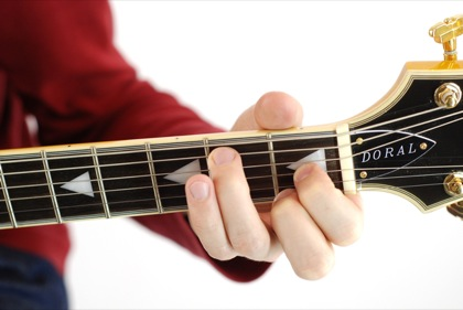 Finger position to perform Ab diminished chord (Abdim, Ab°)